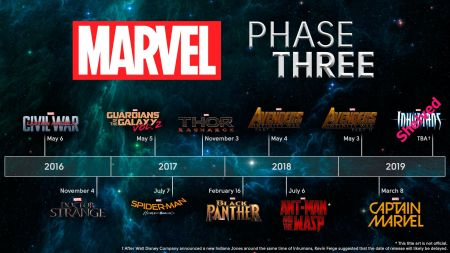 phase 3 amended